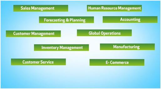 Cloud ERP Moduels