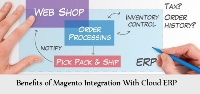 Cloud ERP Boost your Online Business with Cloud ERP Magento Integration